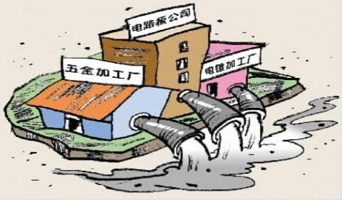 2019年哪些行为是环境污染行为?环境污染应当承担哪些法律责任?